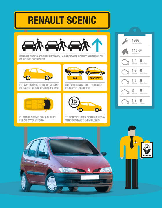 Infografía editorial historia Renault (11)